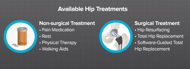 what-are-my-hip-treatment-options