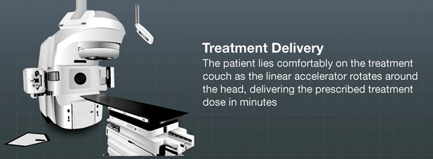 Treatment delivery