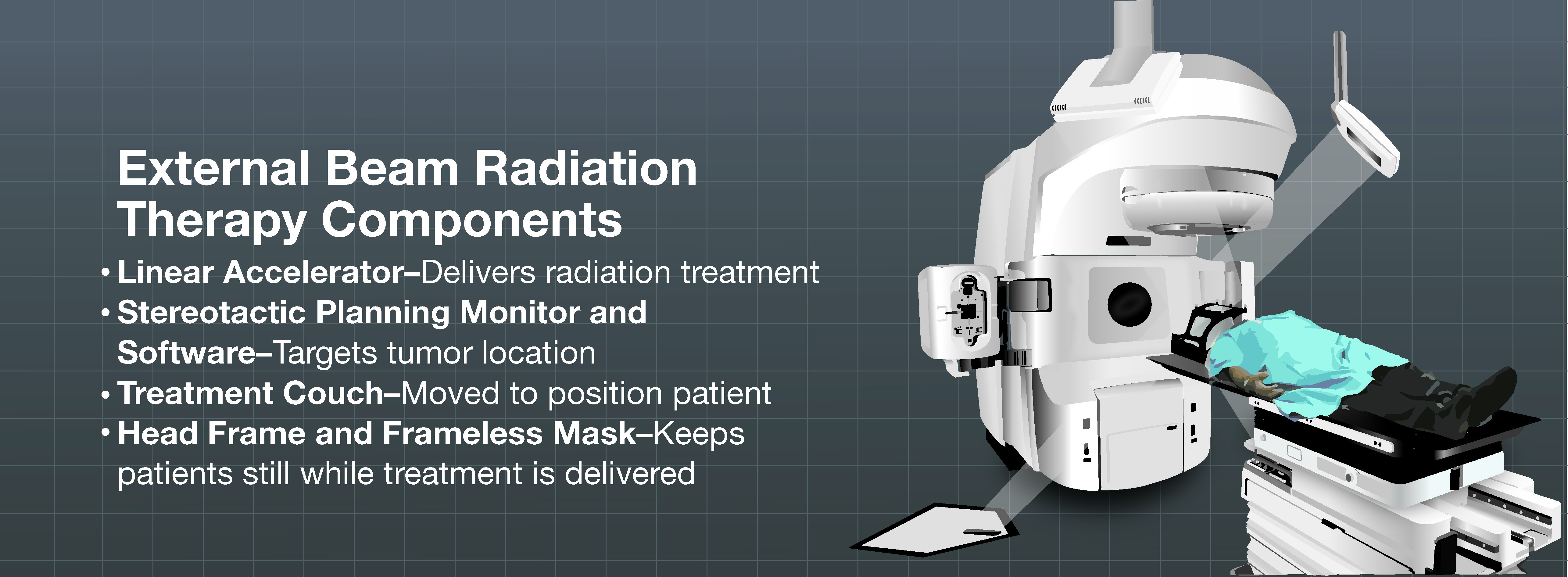 External Beam Radiation Therapy Components