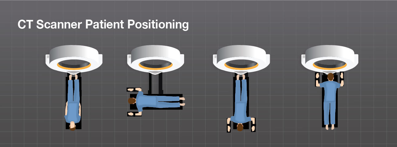 Picture of different patient positioning during a CT scanner